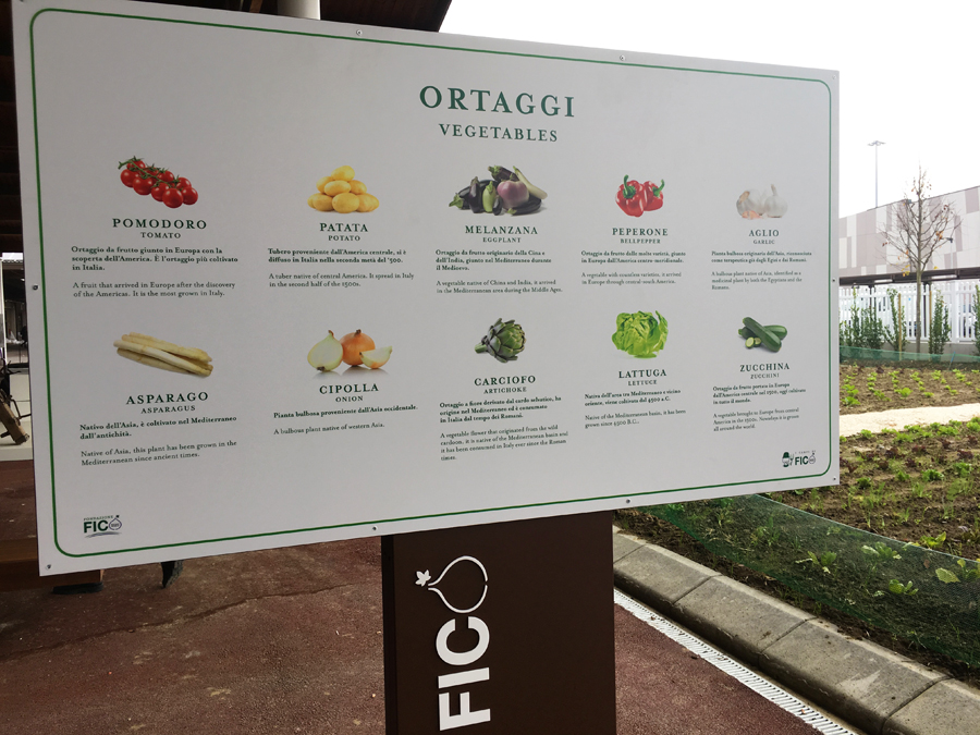 Display panel at FICO Eataly World in Bologna